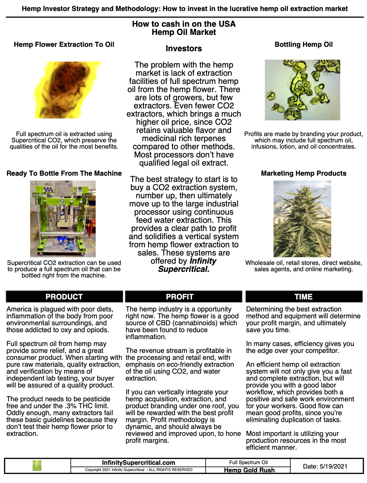 Hemp Investor and Business Strategy: Extract, Bottle, and Sell Direct
