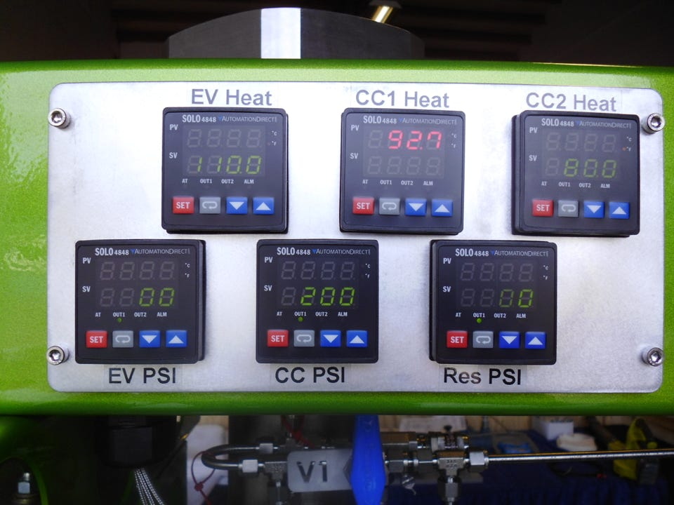 Integrated Pump Management PID for supercritical CO2 pump operations
